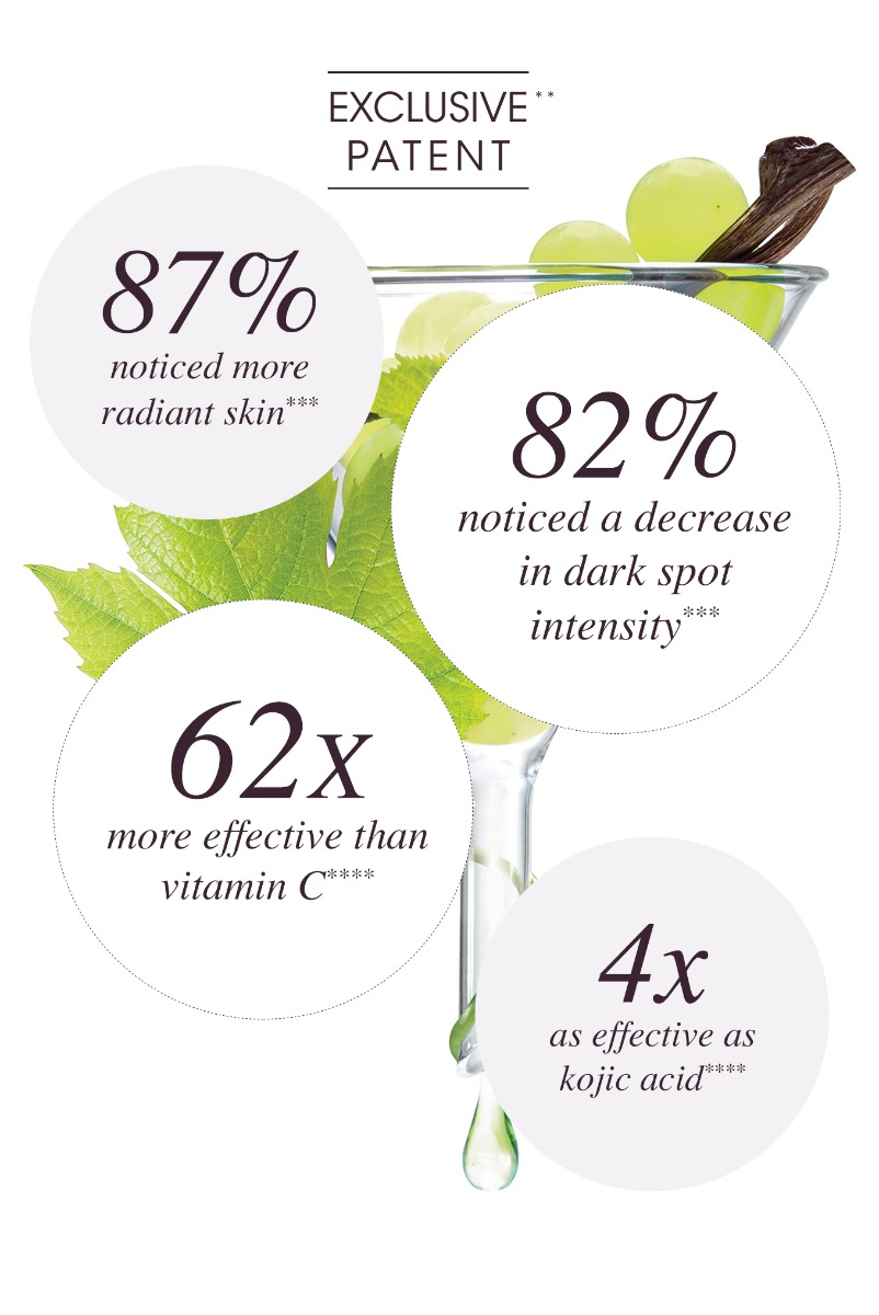Proven effective - Viniferine